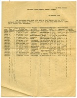 First page of American Red Cross ambulance activity report