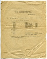 First page of American Red Cross Hospital 111 vehicle list