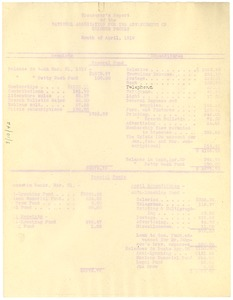 Thumbnail of Treasurer's report of the National Association for the Advancement of Colored         People Month of April