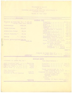 Thumbnail of Treasurer's report of the National Association for the Advancement of Colored         People Month of June