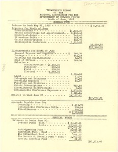 Thumbnail of Treasurer's report of the NAACP