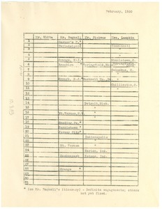 Thumbnail of Itineraries of NAACP Officers