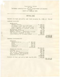Thumbnail of Treasurer's report of the NAACP for the month of January 1931