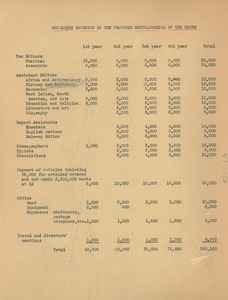 Thumbnail of Estimated expenses of the proposed Encyclopedia of the Negro