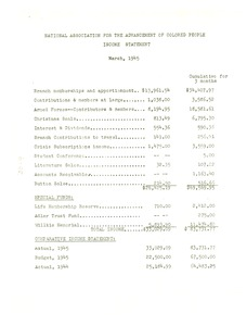 Thumbnail of NAACP income statement