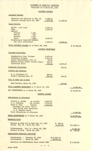 Thumbnail of Statement of financial condition