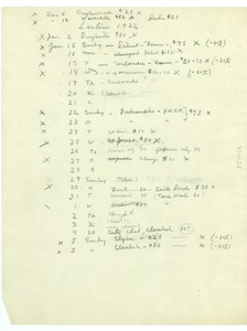 Thumbnail of Lectures Dec. 1921 - Jan. 1922