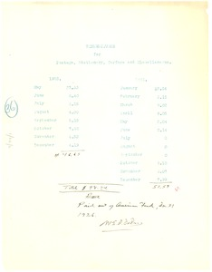 Thumbnail of Expenditures for postage, stationery, carfare and miscellaneous