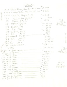 Thumbnail of List of checks written