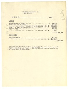 Thumbnail of Financial statement of the Crisis