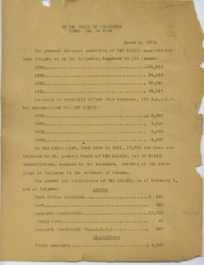Thumbnail of Memorandum from W. E. B. Du Bois to Crisis Editorial Board