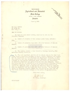 Thumbnail of Letter from George W. Gore to W. E. B. D Bois