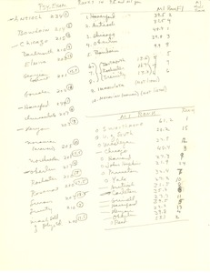 First page of Test score comparisons