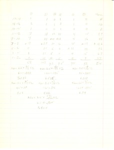 First page of Operation Close-Gap, data, grade 1