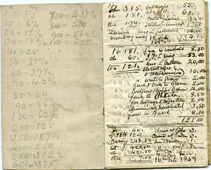Thumbnail of Receipts from travels in Switzerland