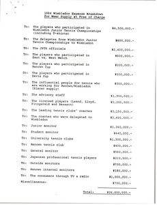 Thumbnail of 1984 Wimbledon Expense Breakdown for Wear Supply at Free of Charge