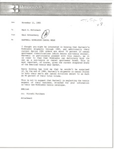Thumbnail of Memorandum from Saul Schoenberg to Mark H. McCormack