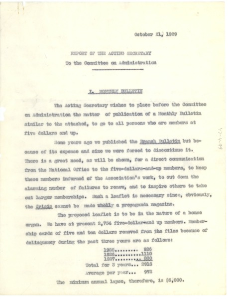 Report of the Acting Secretary to the Committee on Administration of the             National Office, October 21, 1929