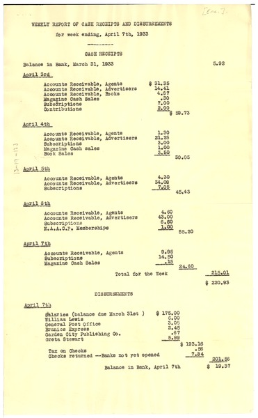 Weekly report of cash receipts and disbursements, April 7, 1933
