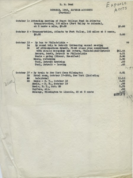 Financial: expense accounts, 1945
