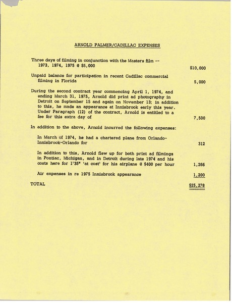 Arnold Palmer Cadillac expenses, June 6, 1975