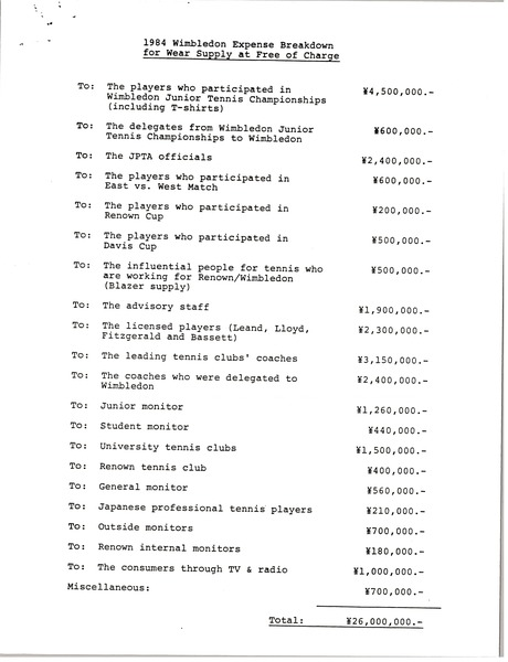 1984 Wimbledon Expense Breakdown for Wear Supply at Free of Charge, ca. November 1984