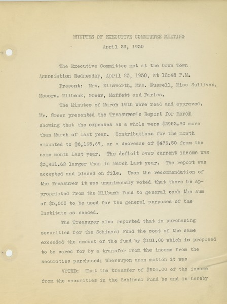 Minutes of Executive Committee meetings of the Institute for the Crippled and Disabled, April 23, 1930