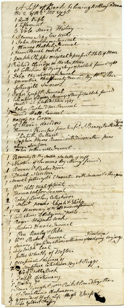 A  list of books belonging to Mary Brown, ca. January 16, 1795